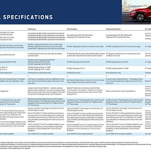 Ford Mustang Mach-E specs and dimensions